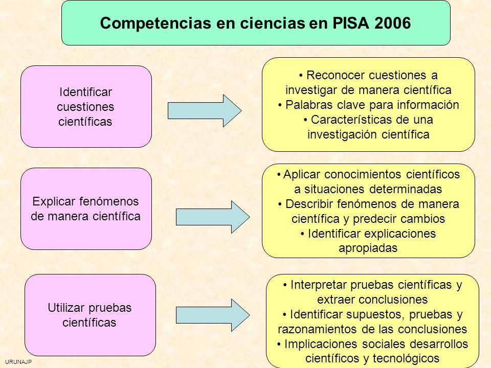 Competencias en ciencias en PISA 2006