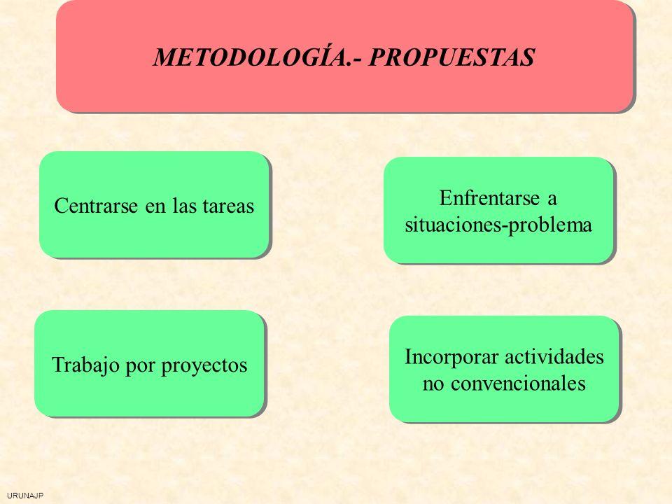 METODOLOGÍA.- PROPUESTAS