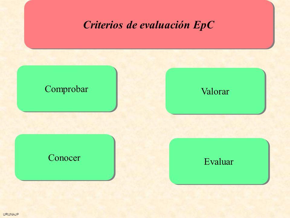 Criterios de evaluación EpC