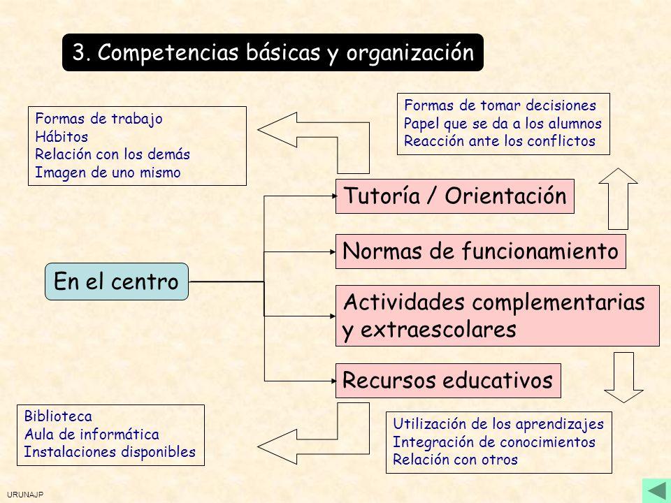 3. Competencias básicas y organización