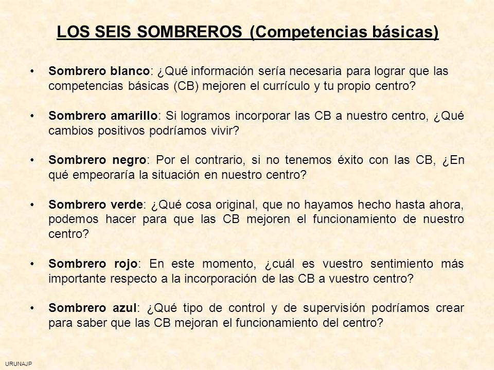 LOS SEIS SOMBREROS (Competencias básicas)