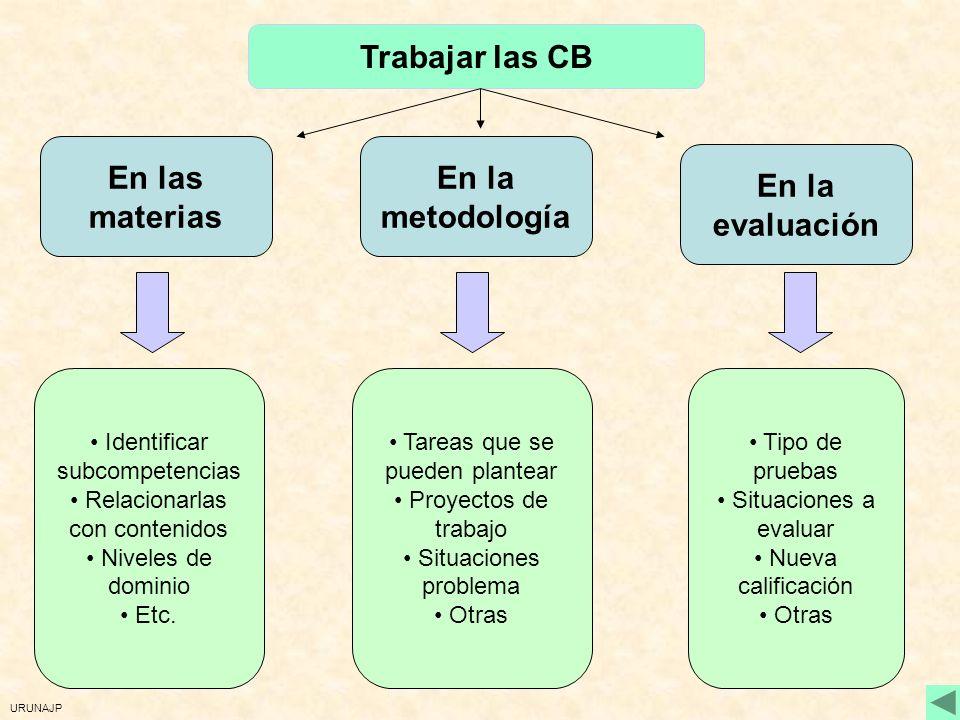 Trabajar las CB En las materias En la metodología En la evaluación
