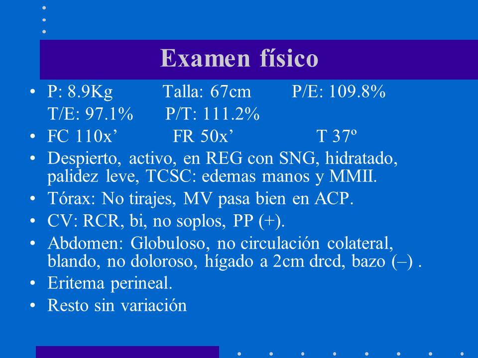 Examen físico P: 8.9Kg Talla: 67cm P/E: 109.8% T/E: 97.1% P/T: 111.2%