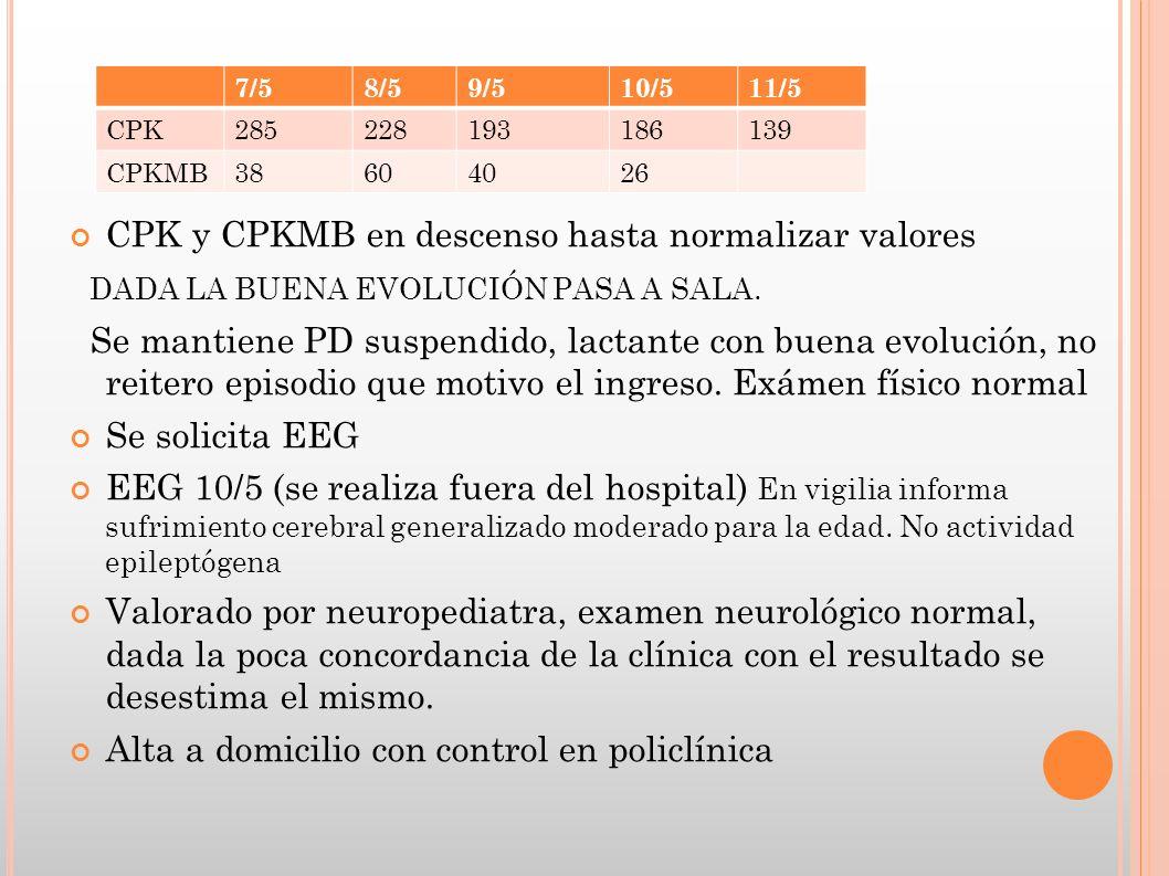 CPK y CPKMB en descenso hasta normalizar valores