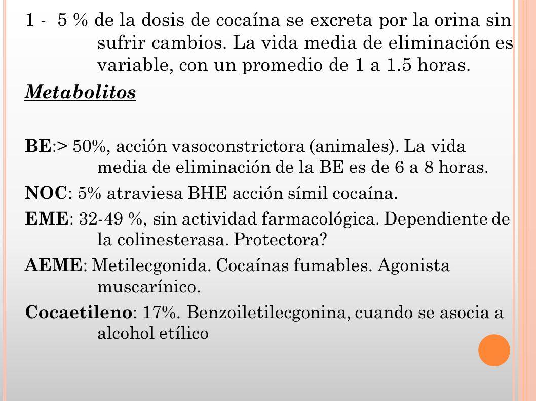 1 - 5 % de la dosis de cocaína se excreta por la orina sin sufrir cambios. La vida media de eliminación es variable, con un promedio de 1 a 1.5 horas.