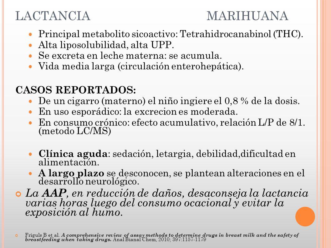 LACTANCIA MARIHUANA Principal metabolito sicoactivo: Tetrahidrocanabinol (THC).