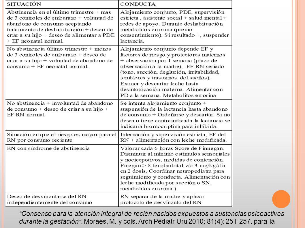 Consenso para la atención integral de recién nacidos expuestos a sustancias psicoactivas durante la gestación .