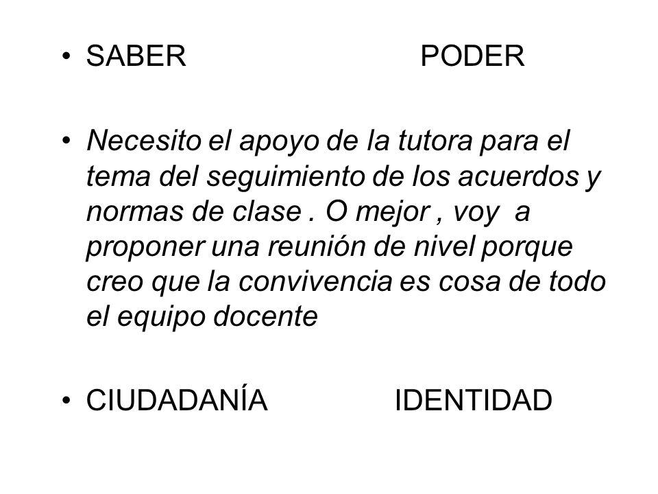 SABER PODER