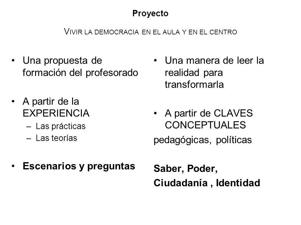Proyecto VIVIR LA DEMOCRACIA EN EL AULA Y EN EL CENTRO
