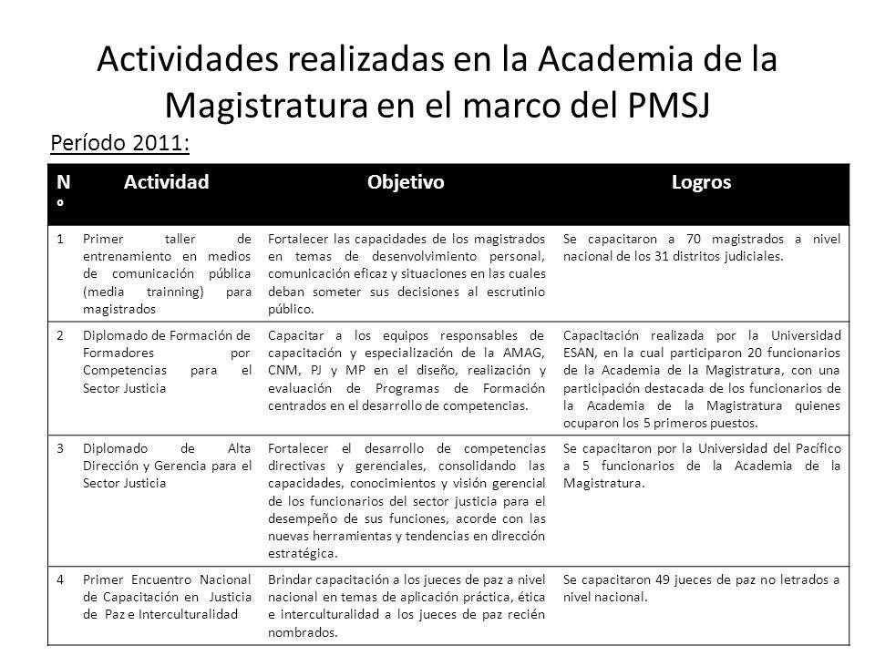 Actividades realizadas en la Academia de la Magistratura en el marco del PMSJ