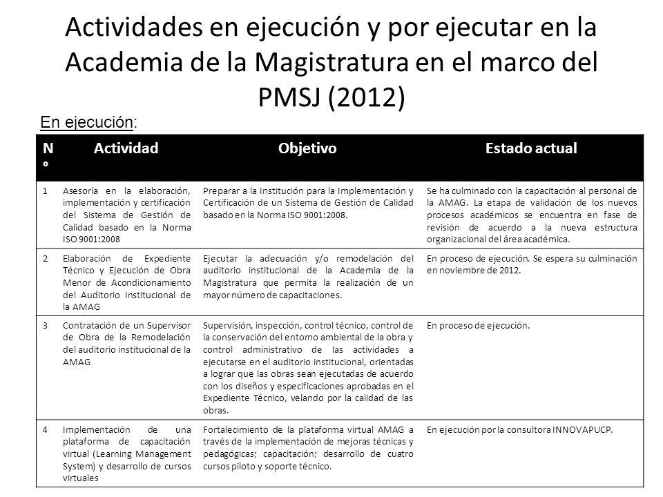 Actividades en ejecución y por ejecutar en la Academia de la Magistratura en el marco del PMSJ (2012)