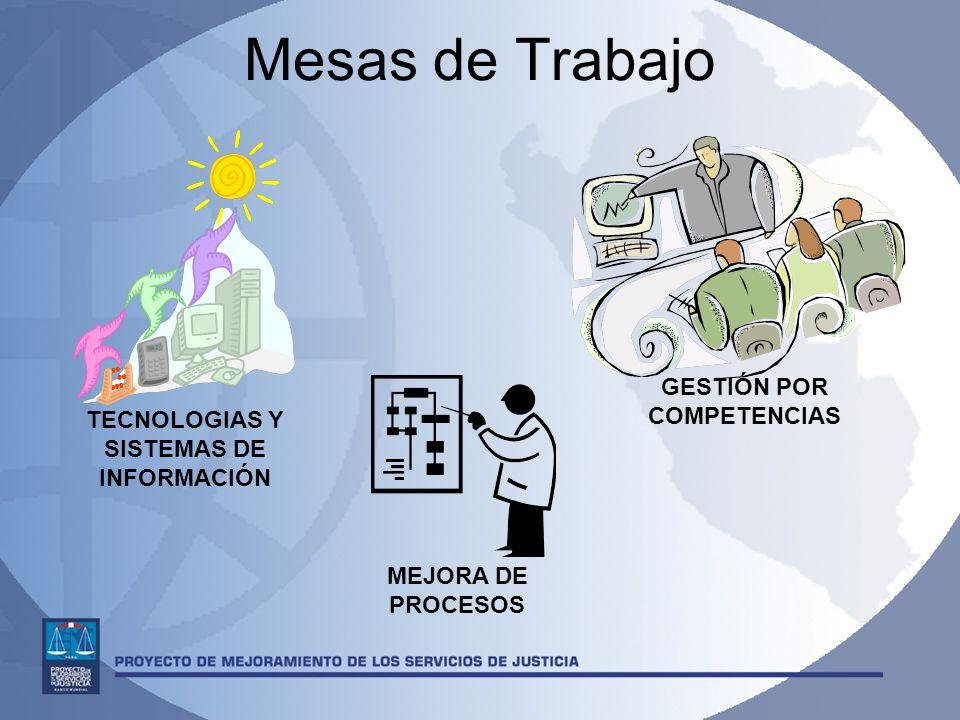 GESTIÓN POR COMPETENCIAS TECNOLOGIAS Y SISTEMAS DE INFORMACIÓN