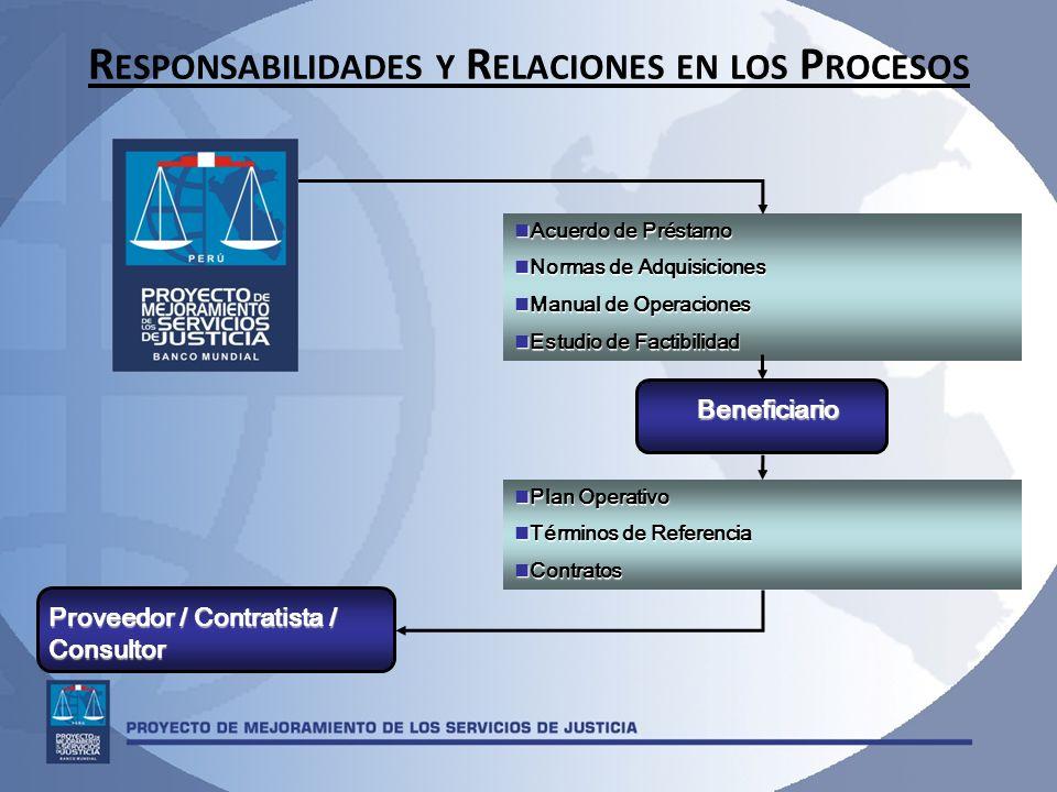 Responsabilidades y Relaciones en los Procesos