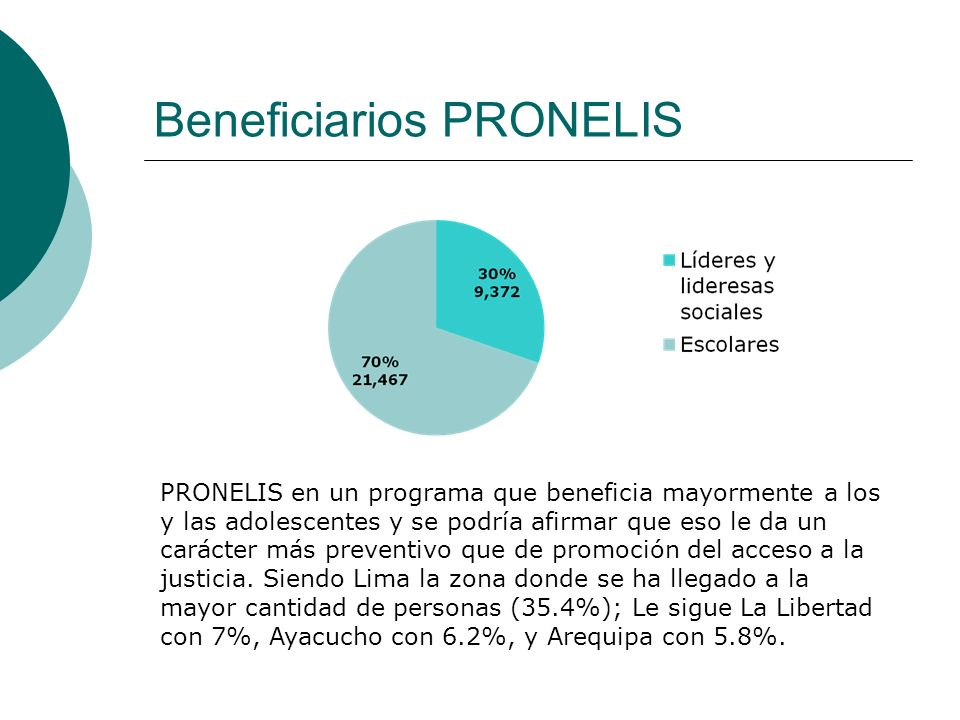 Beneficiarios PRONELIS