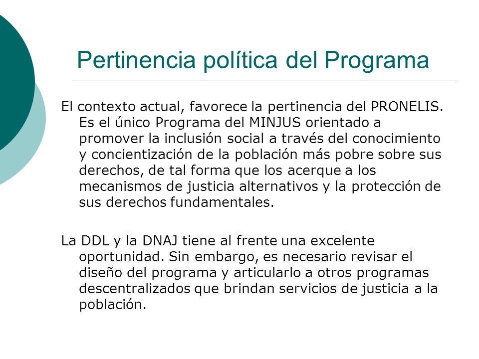 Pertinencia política del Programa