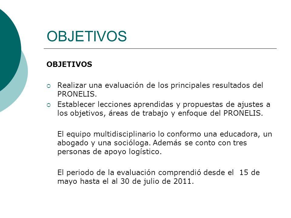 OBJETIVOS OBJETIVOS Realizar una evaluación de los principales resultados del PRONELIS.
