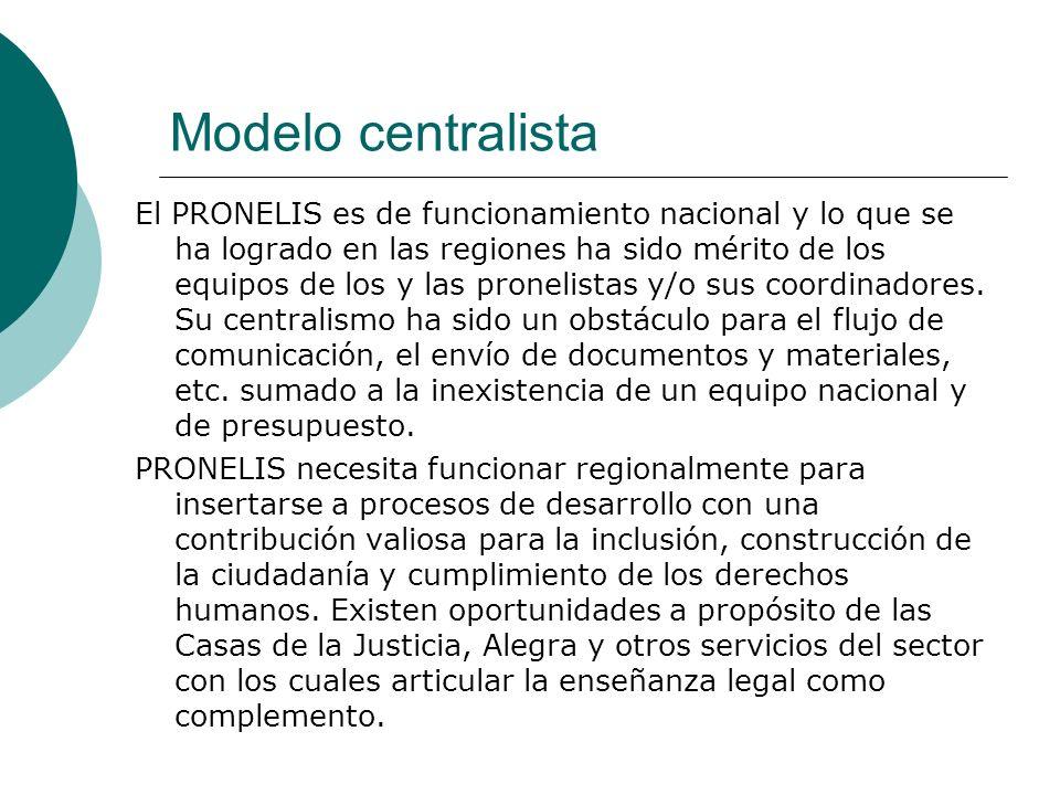 Modelo centralista