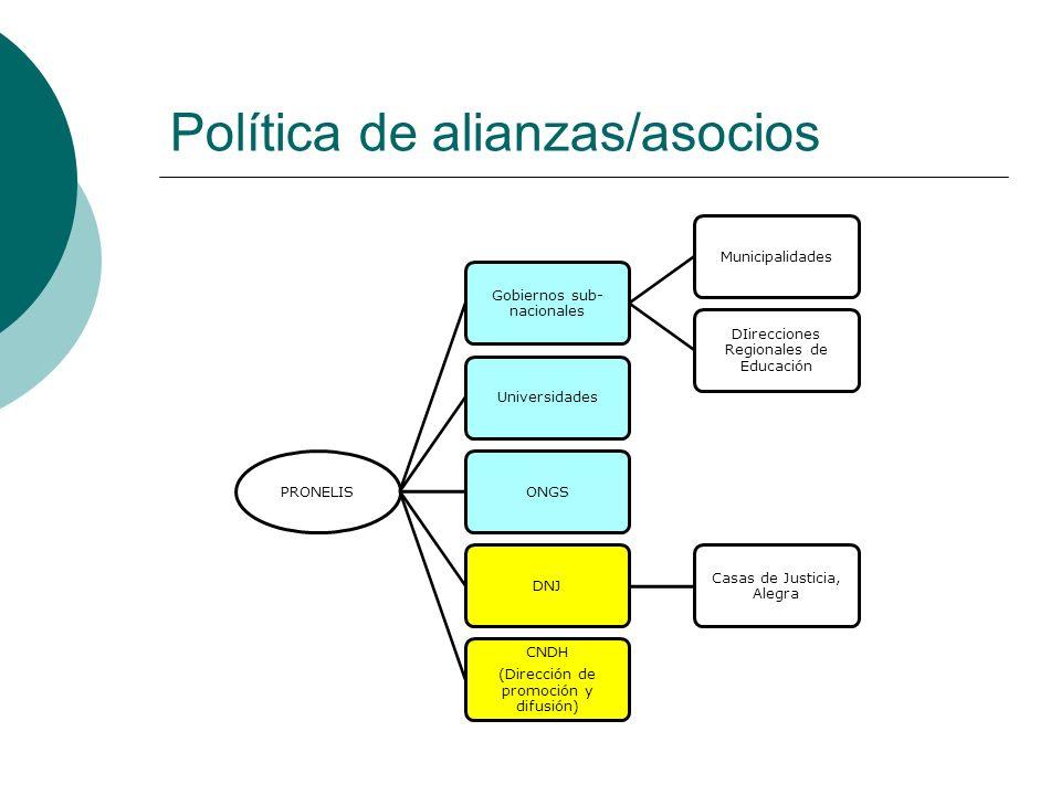 Política de alianzas/asocios
