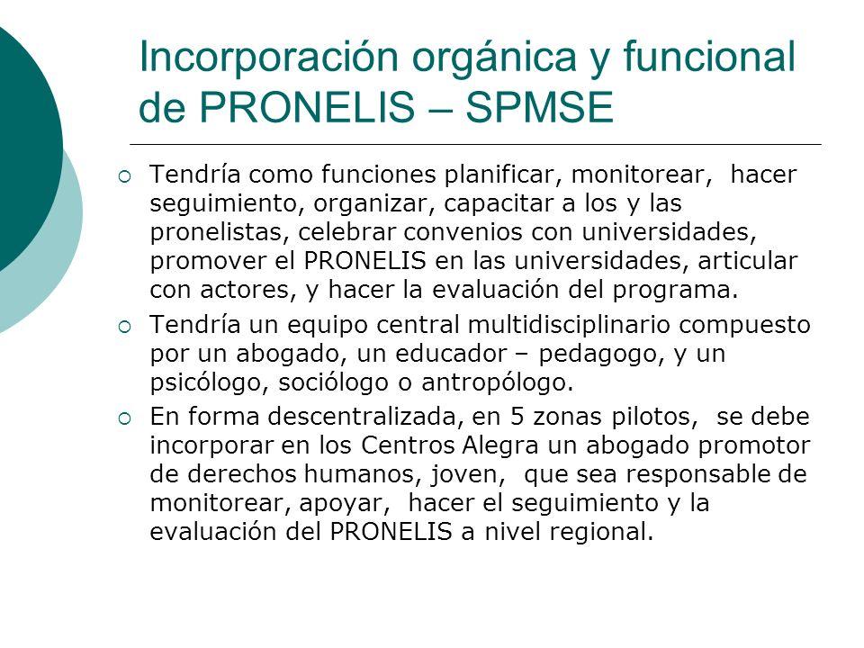Incorporación orgánica y funcional de PRONELIS – SPMSE