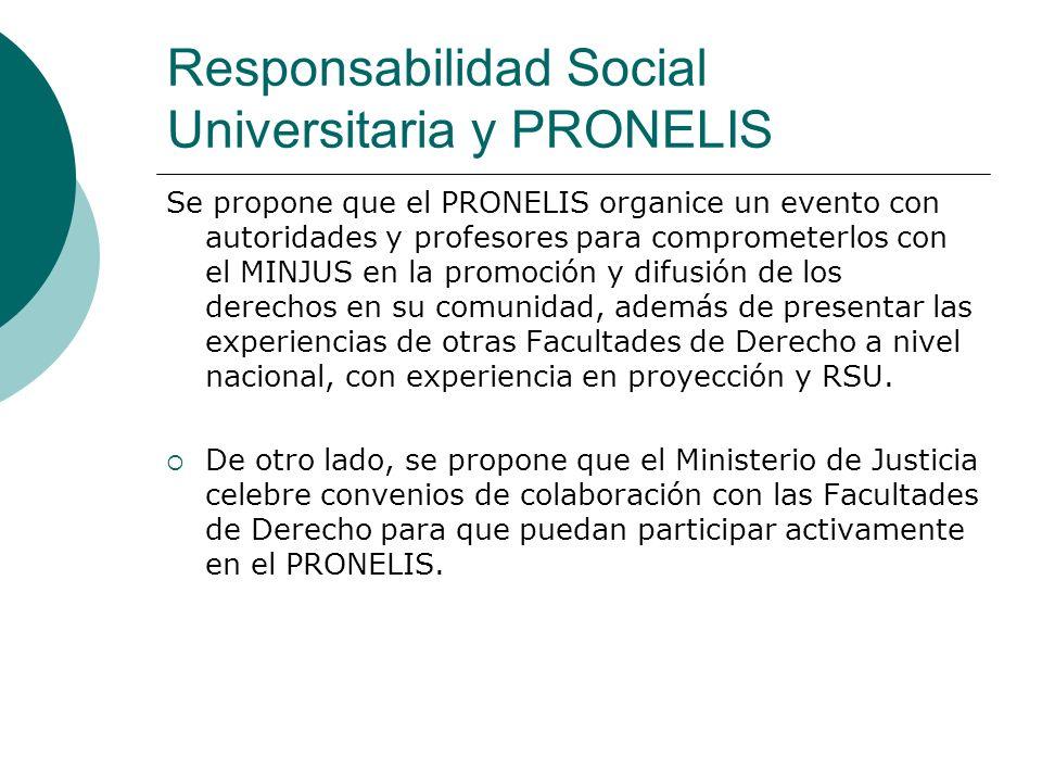 Responsabilidad Social Universitaria y PRONELIS