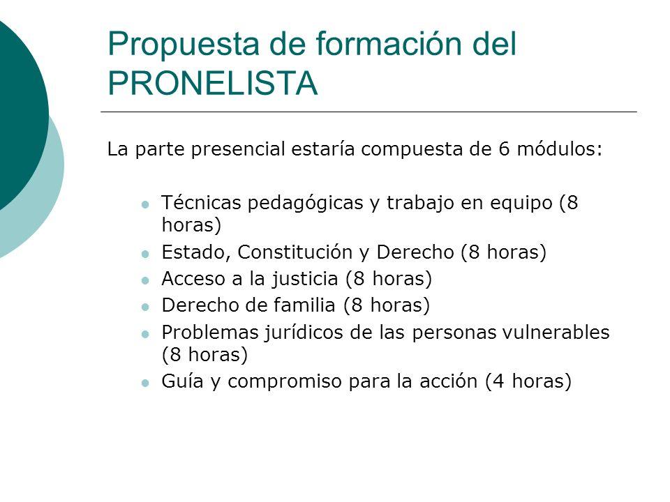 Propuesta de formación del PRONELISTA