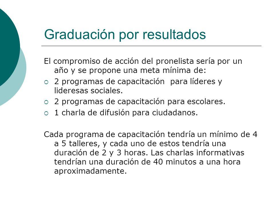 Graduación por resultados
