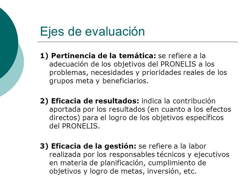 Ejes de evaluación