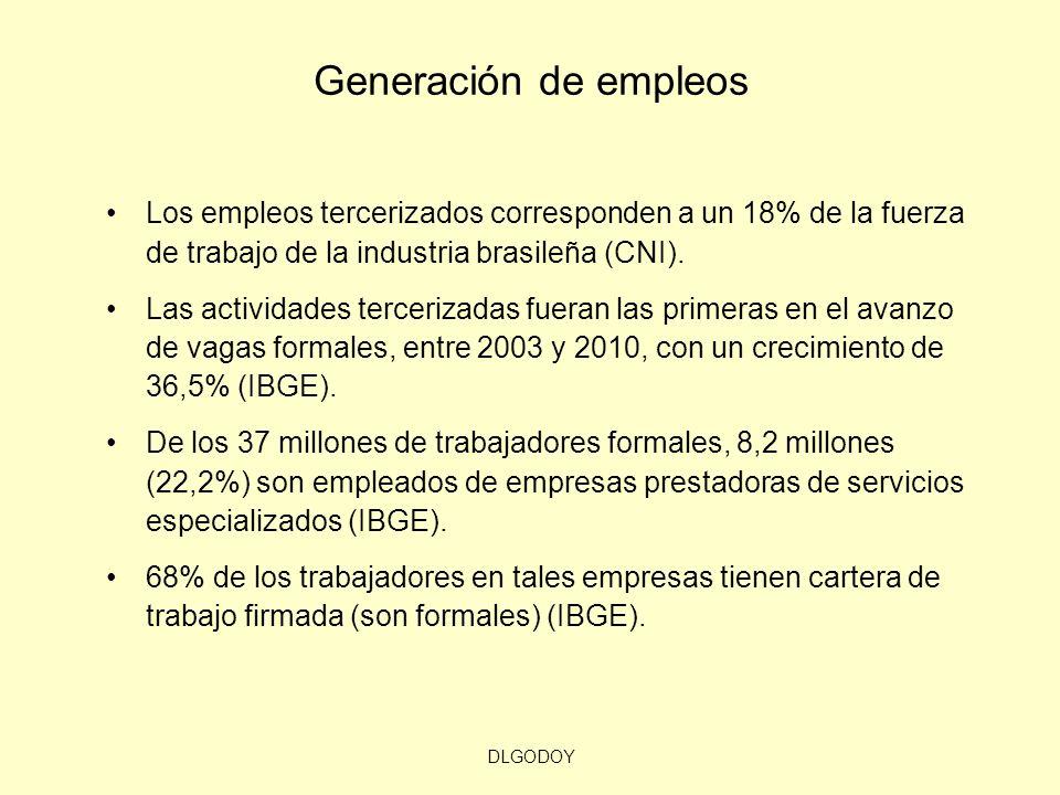 Generación de empleosLos empleos tercerizados corresponden a un 18% de la fuerza de trabajo de la industria brasileña (CNI).
