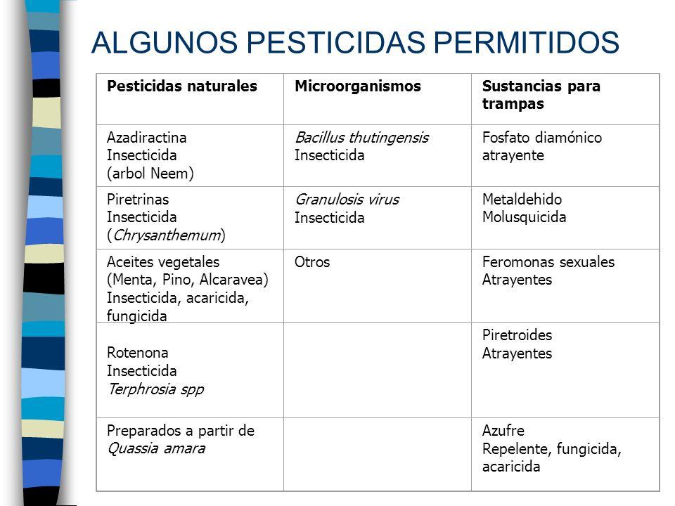 ALGUNOS PESTICIDAS PERMITIDOS