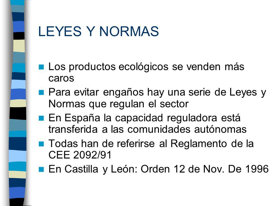 LEYES Y NORMAS Los productos ecológicos se venden más caros
