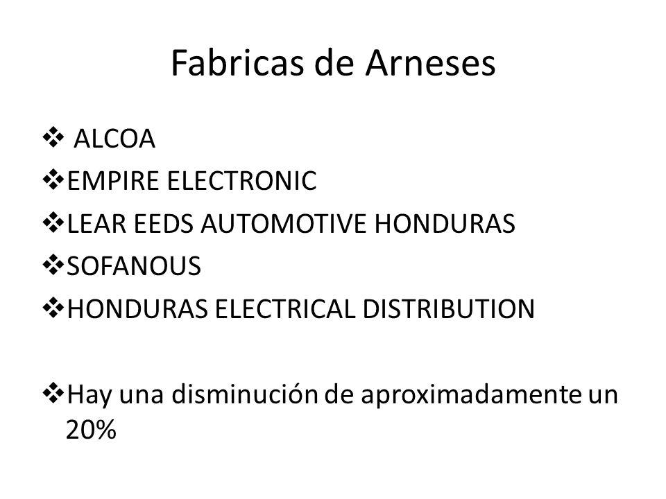 Fabricas de Arneses ALCOA EMPIRE ELECTRONIC