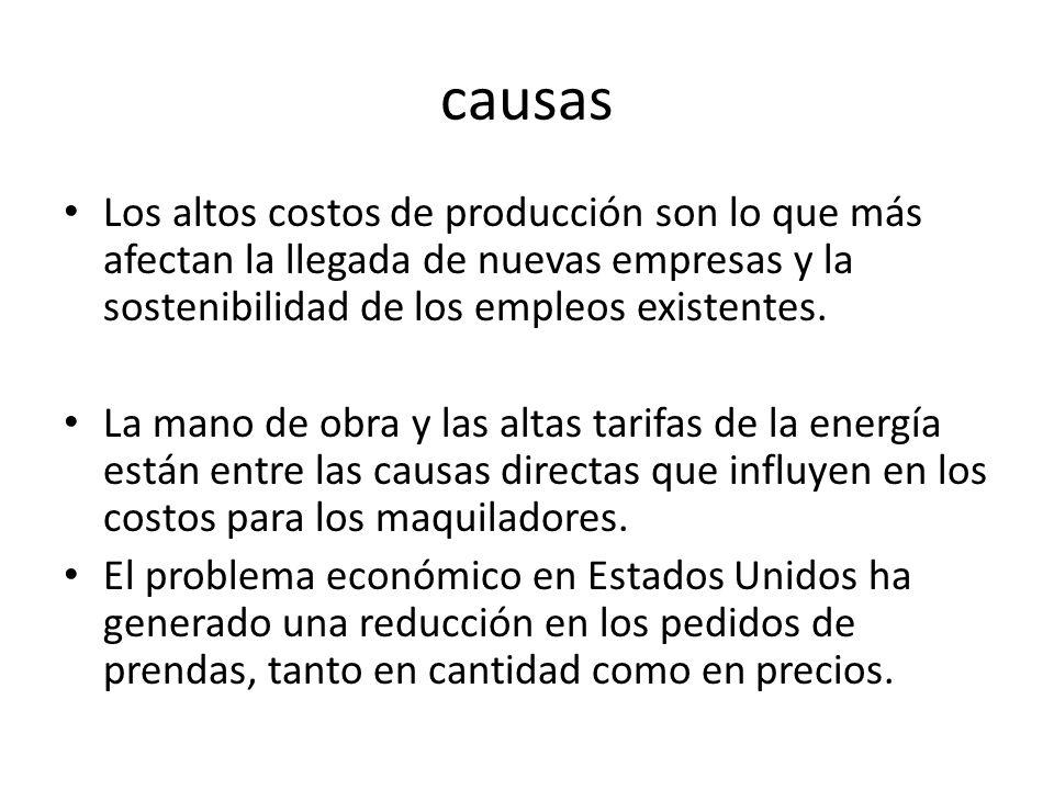 causasLos altos costos de producción son lo que más afectan la llegada de nuevas empresas y la sostenibilidad de los empleos existentes.
