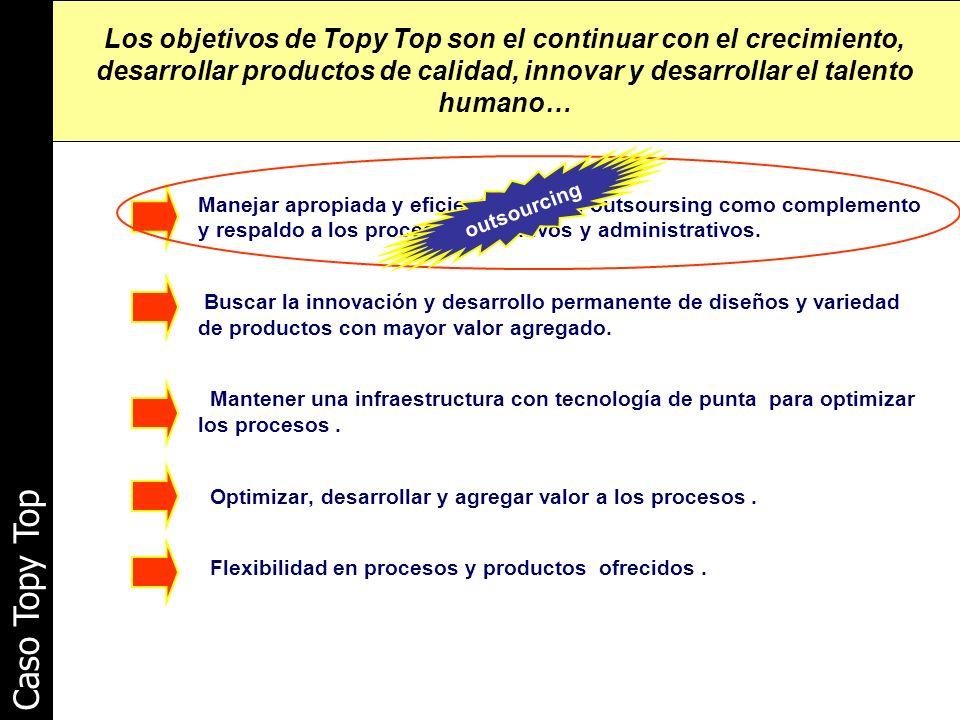 Los objetivos de Topy Top son el continuar con el crecimiento, desarrollar productos de calidad, innovar y desarrollar el talento humano…