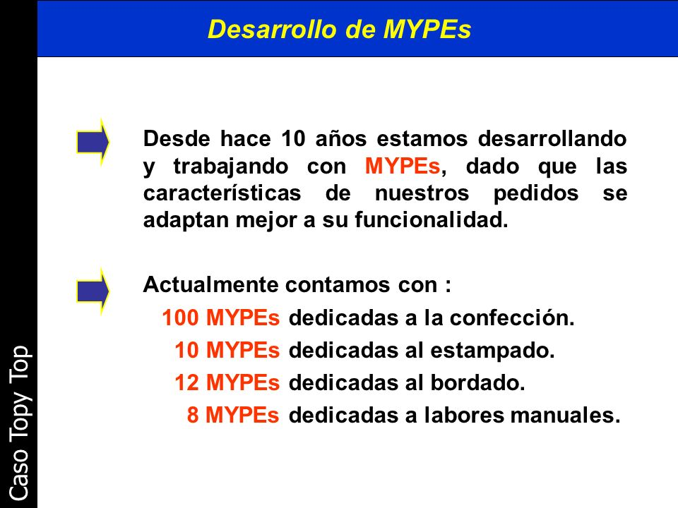 Desarrollo de MYPEs Caso Topy Top