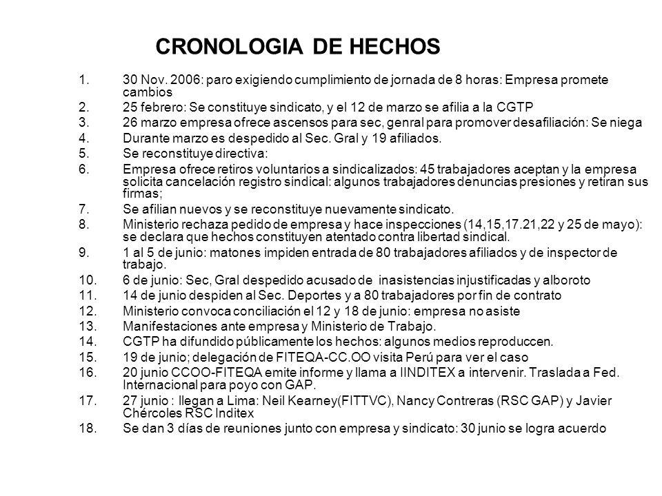 CRONOLOGIA DE HECHOS 30 Nov. 2006: paro exigiendo cumplimiento de jornada de 8 horas: Empresa promete cambios.