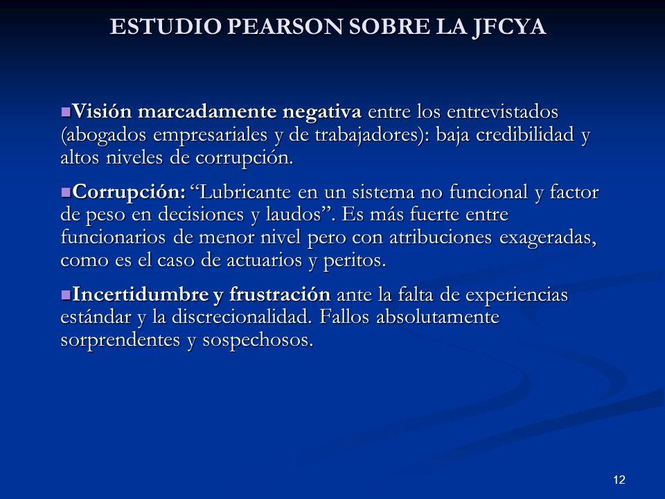 ESTUDIO PEARSON SOBRE LA JFCYA