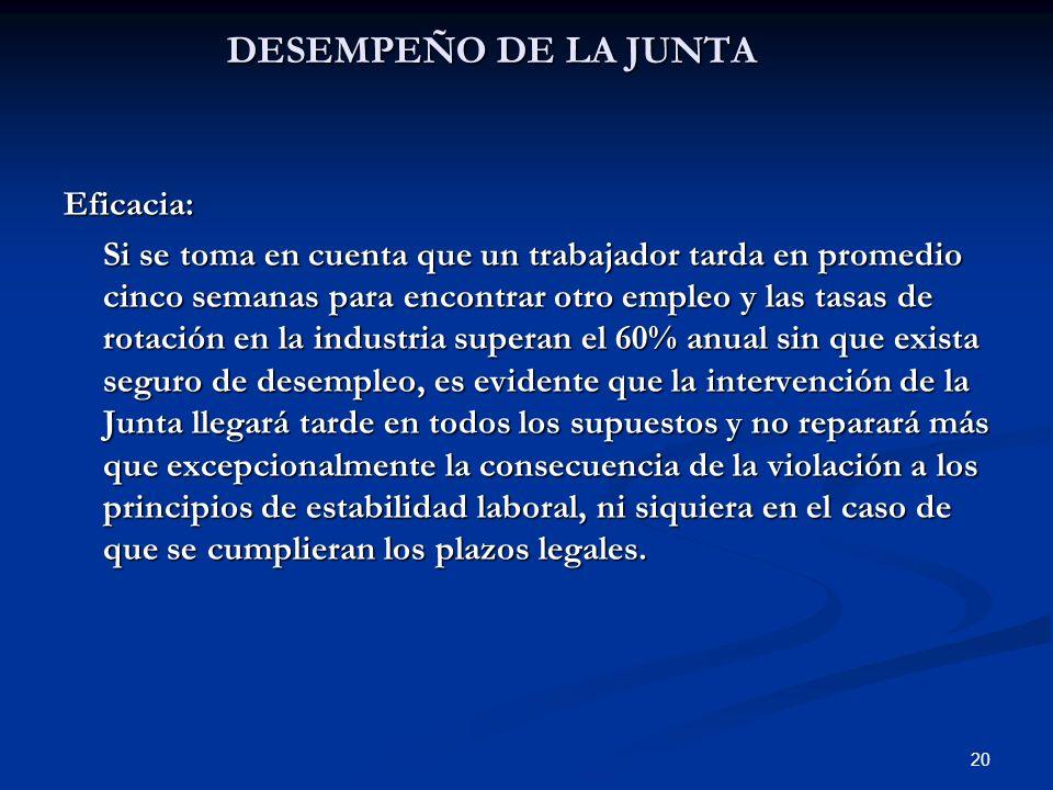DESEMPEÑO DE LA JUNTA Eficacia: