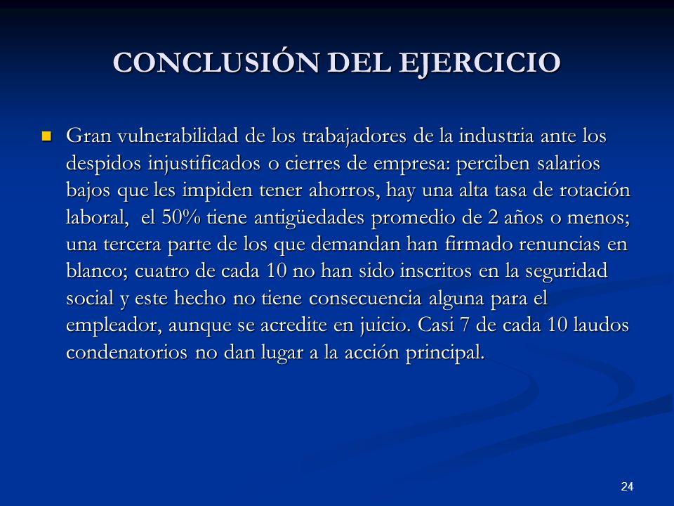 CONCLUSIÓN DEL EJERCICIO