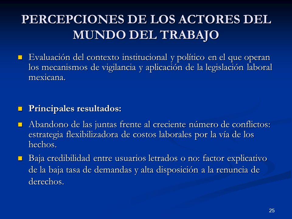 PERCEPCIONES DE LOS ACTORES DEL MUNDO DEL TRABAJO