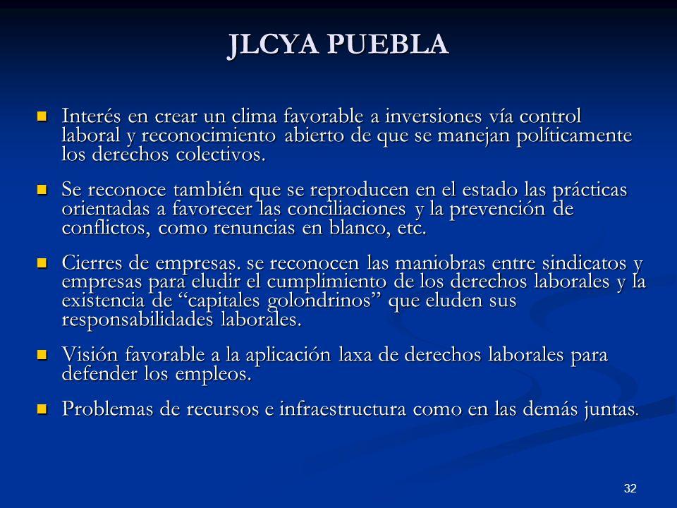JLCYA PUEBLA