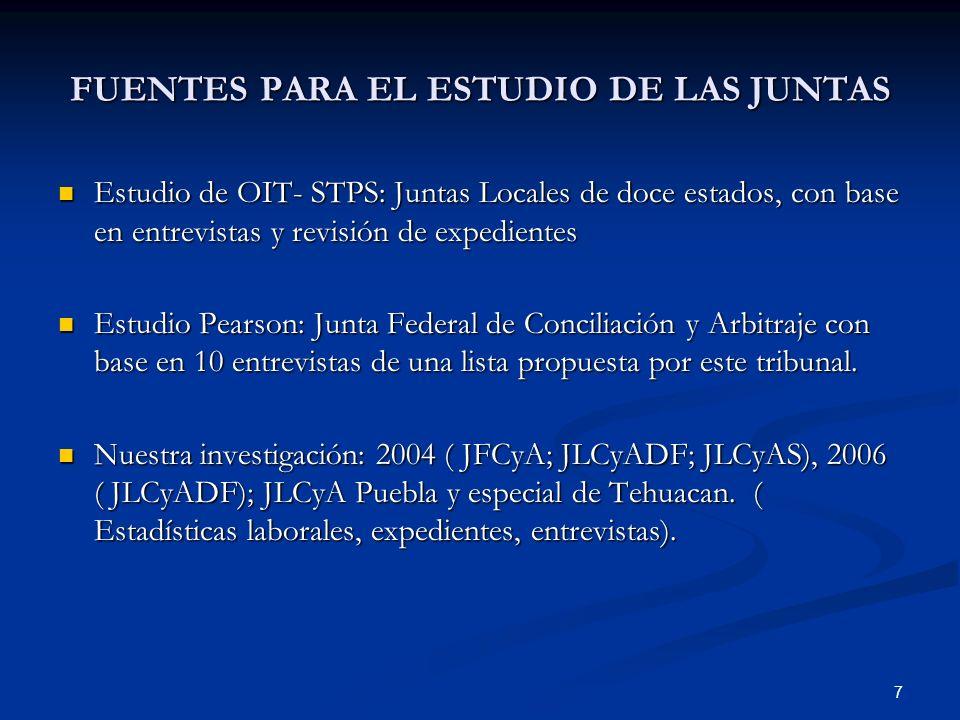 FUENTES PARA EL ESTUDIO DE LAS JUNTAS