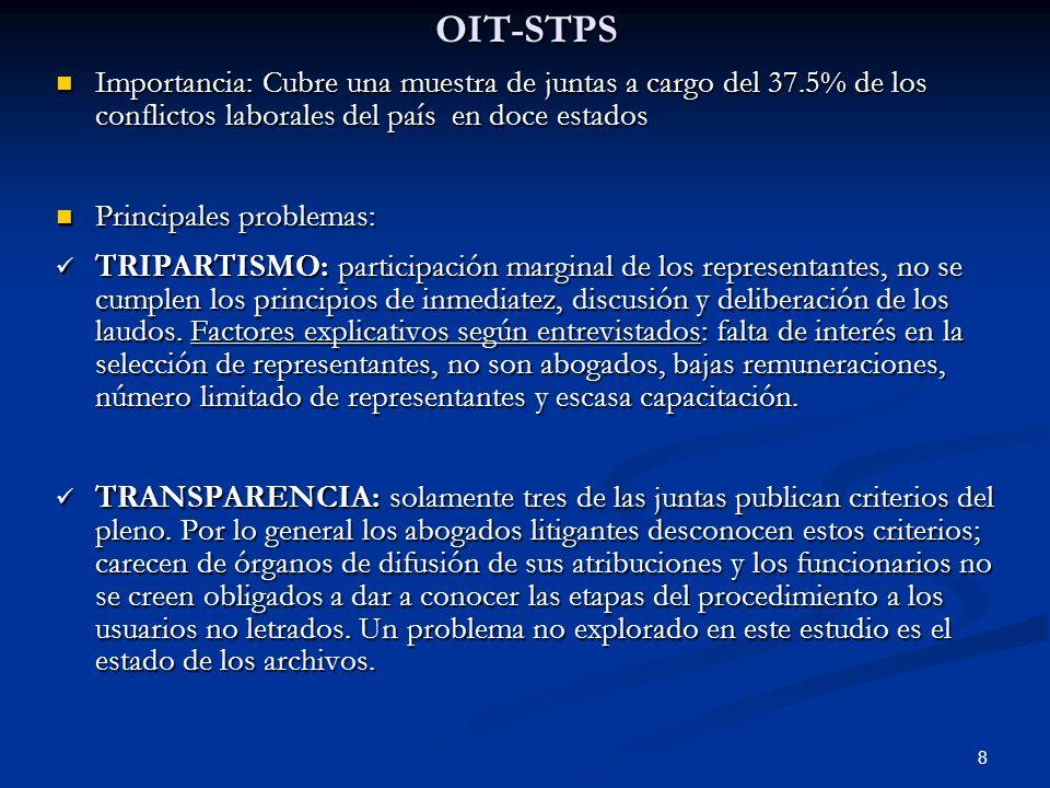 OIT-STPS Importancia: Cubre una muestra de juntas a cargo del 37.5% de los conflictos laborales del país en doce estados.