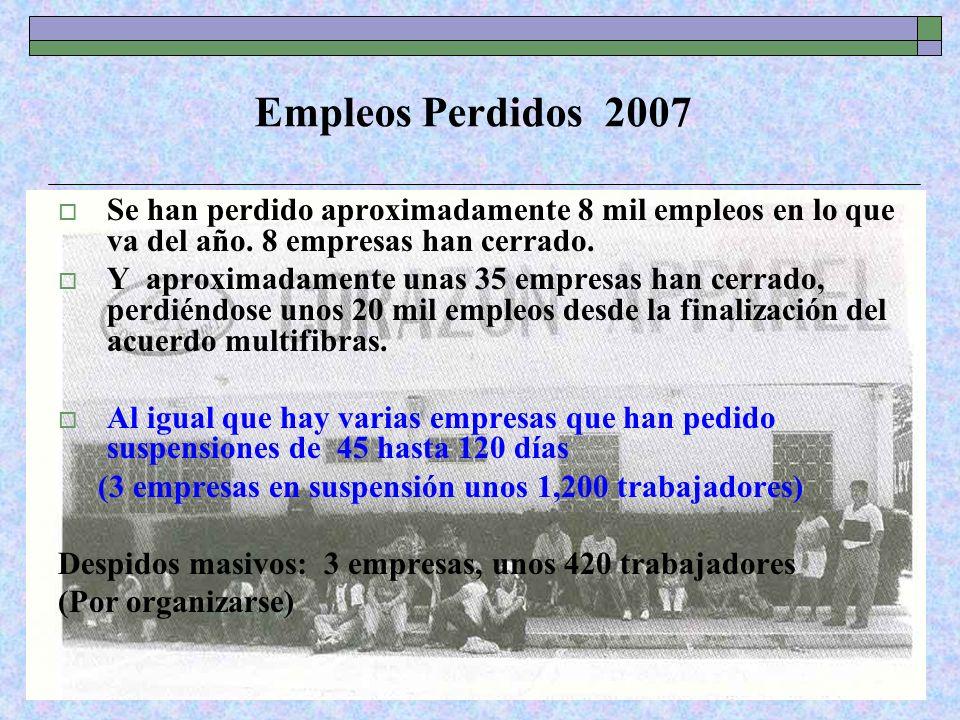Empleos Perdidos 2007 Se han perdido aproximadamente 8 mil empleos en lo que va del año. 8 empresas han cerrado.