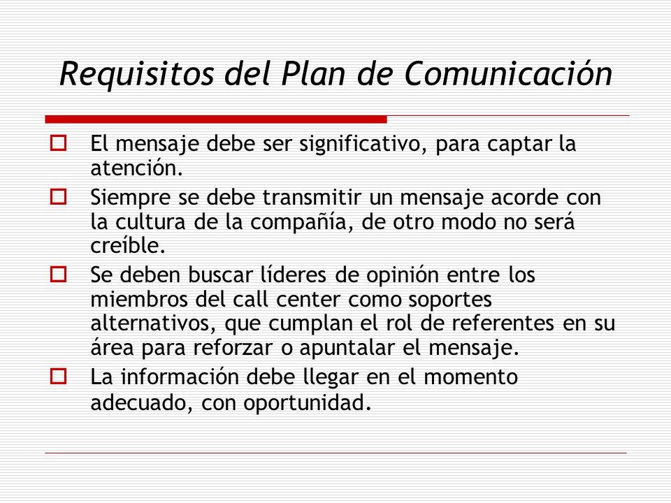 Requisitos del Plan de Comunicación