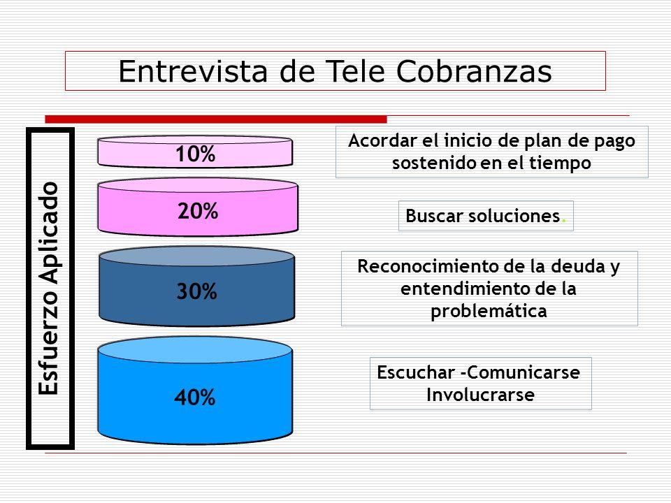 Entrevista de Tele Cobranzas