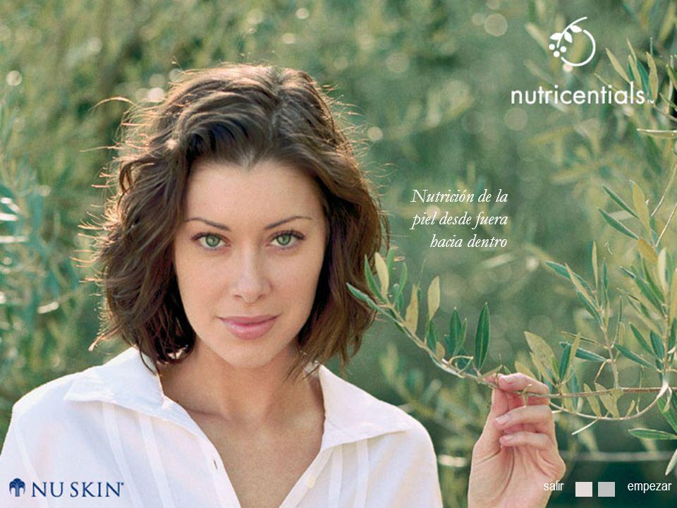 Nutrición de la piel desde fuera hacia dentro