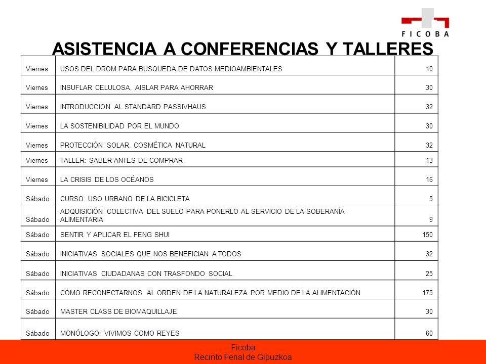 ASISTENCIA A CONFERENCIAS Y TALLERES