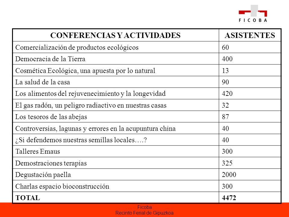 CONFERENCIAS Y ACTIVIDADES