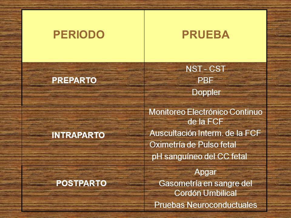 PERIODO PRUEBA PREPARTO NST - CST PBF Doppler INTRAPARTO