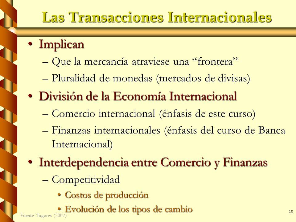 Las Transacciones Internacionales